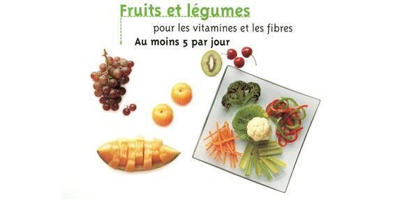 Diététicien - Fruits et légumes Châtellerault