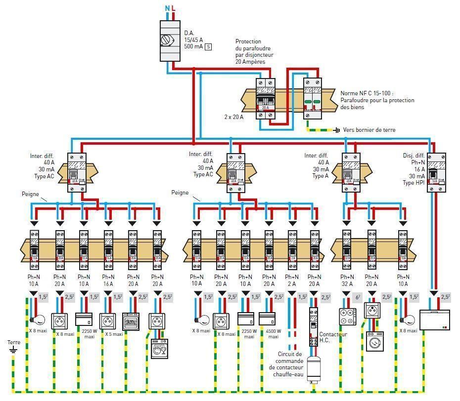 Branchement électrique à Paris 75017